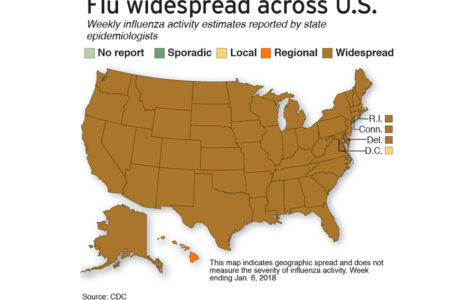 Flu Facts and How to Prevent Getting Sick