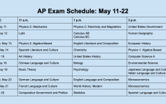 Displayed is the full schedule for this year's virtual AP Exams. All times are listed in central time. It is strongly suggested that students check-in at least 30 minutes prior to their designated start time.